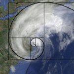 Fibonacci Serisiyle İntihar Saldırısı Tarihinin Tahmini