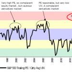 Yüksek F/K Düşük Volatilite Çöküş Sinyali mi?